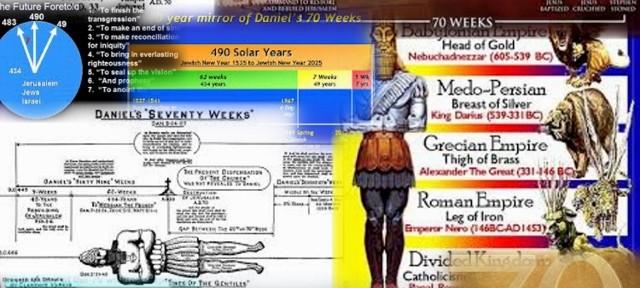 Seventy weeks Daniel